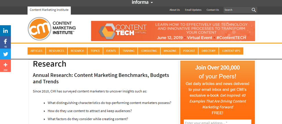 Content Marketing Institute Research