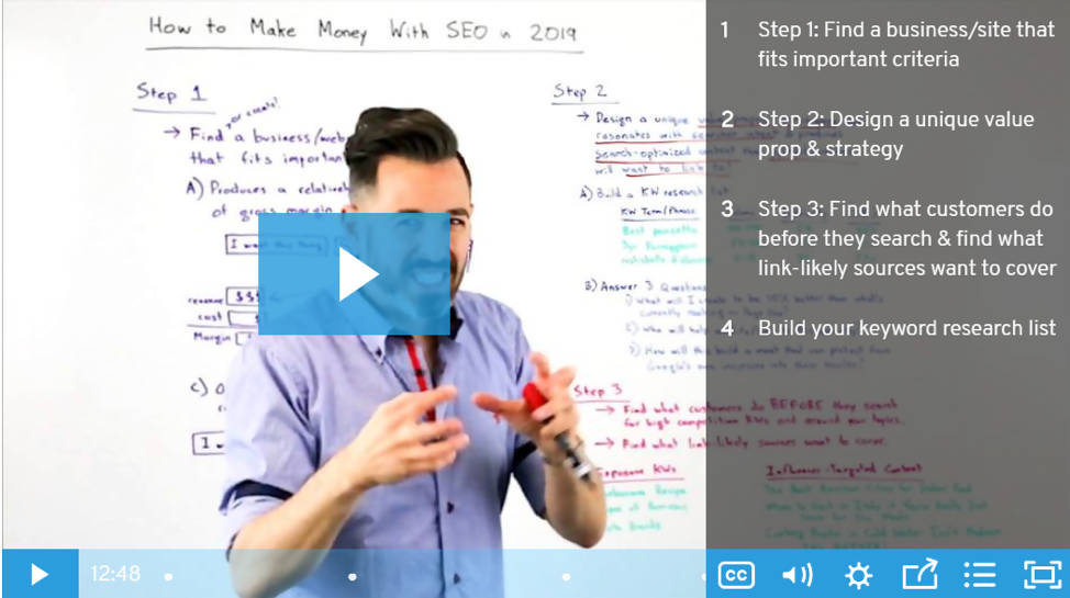 The Moz Blog with Rand Fishkin
